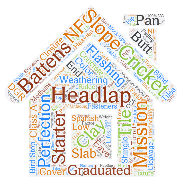 word cloud of roofing jargon in the shape of a house